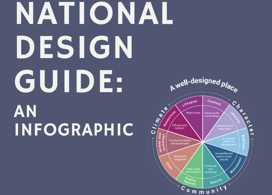 National Design Guide: An Infographic